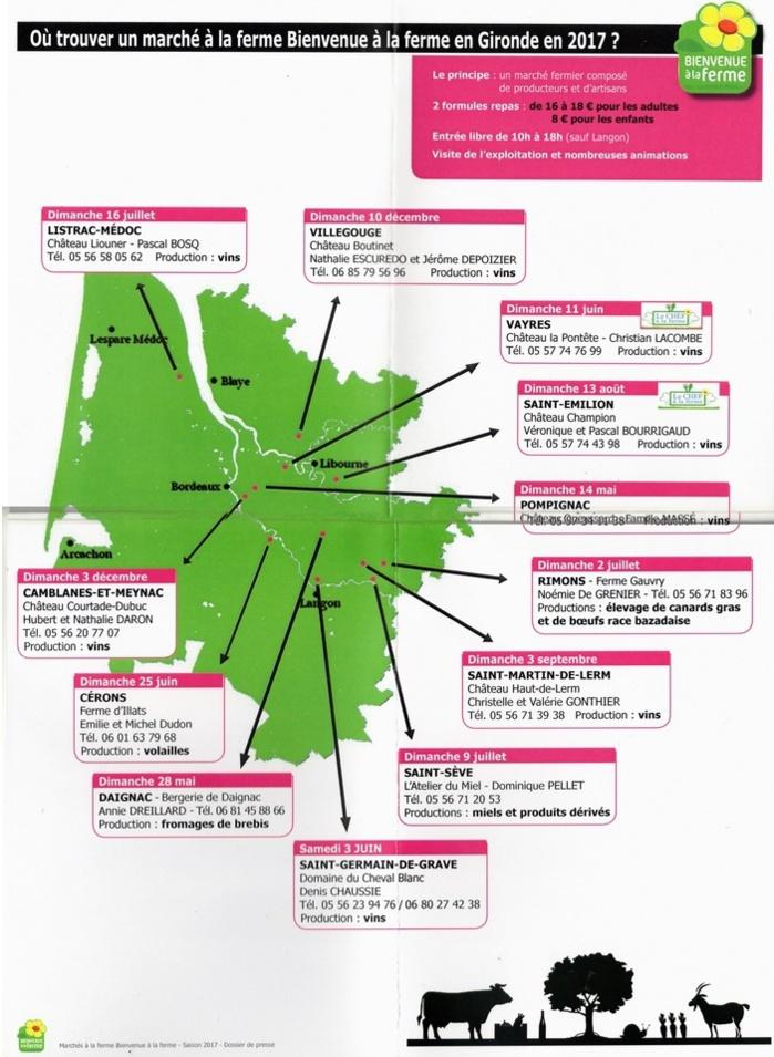 Trouver un marché des producteurs en Gironde
