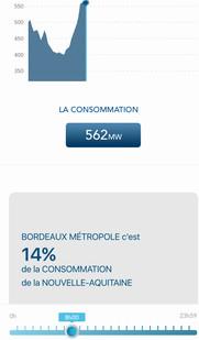 Une application RTE éclaire sur l'énergie électrique en région bordelaise