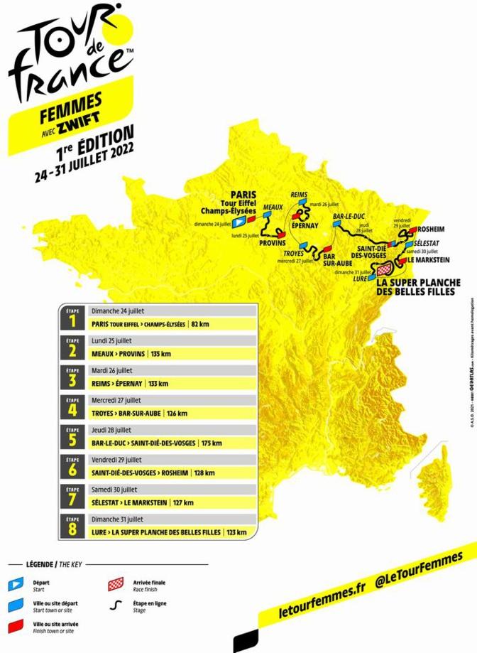La carte du Tour de France femmes avec Zwift