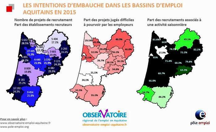 Pôle Emploi Aquitaine prévoit une nette hausse des embauches en 2015