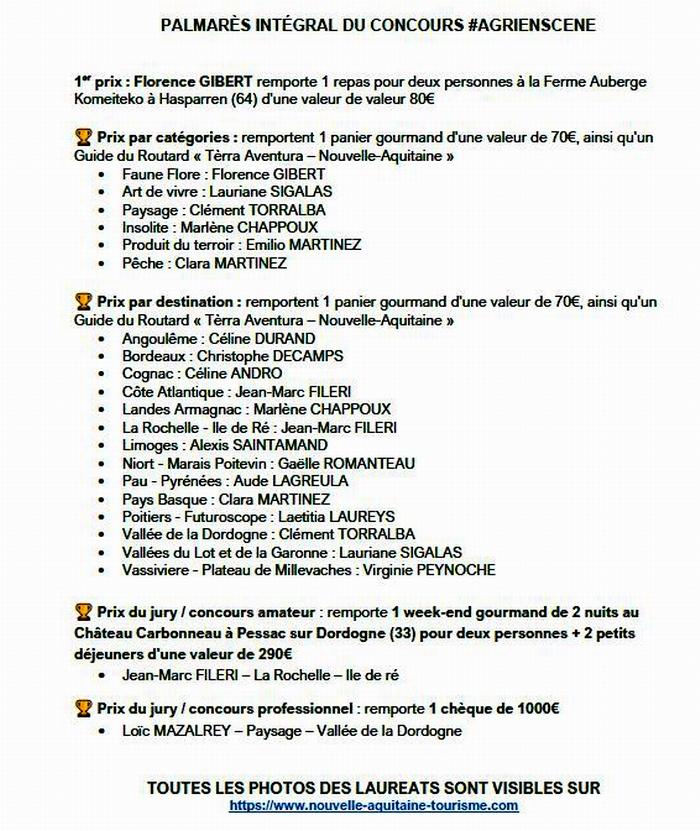 SANA: le palmarès du concours photo #Agrienscène
