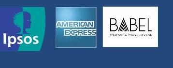 Une étude Américan Express-IPSOS révèle les préoccupations des dirigeants de PME et TPE