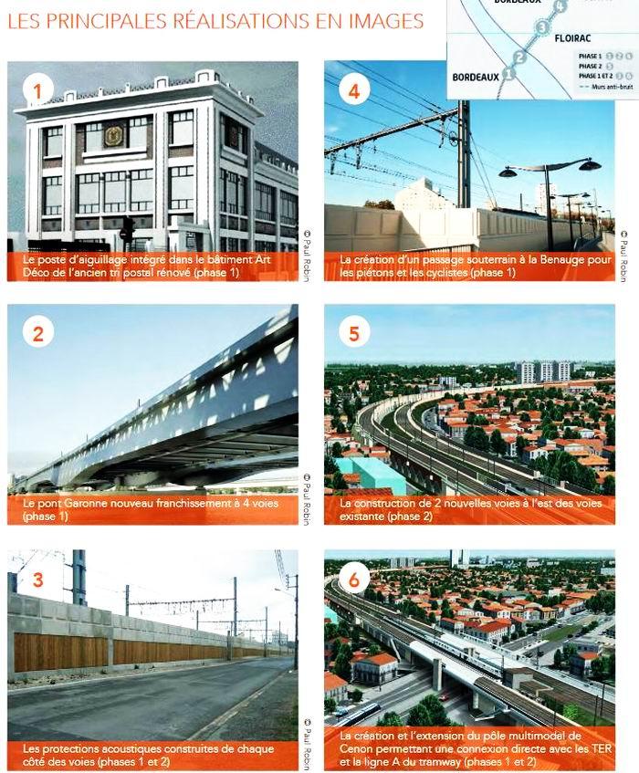 La gare de Bordeaux Saint-Jean privée de trains pendant  cinq jours en mai