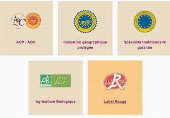 Indications d'origine et signes de qualité (site INAO)