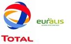 Un partenariat entre le groupe Euralis et Total