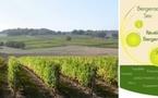 Caves coopératives de Bergerac: Agriconfiance pour la nouvelle gamme