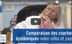 """Raoult et le virus:"""" cinq fois plus de morts à Paris qu'à Marseille"""""""