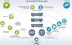 Conférence environnementale:l'Aquitaine région pilote en matière d'économie circulaire?