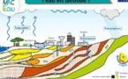 Le département de la Gironde va économiser l'eau des nappes profondes