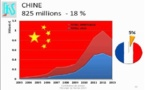 Exportations de vins et spiritueux: un bilan 2013 marqué par le repli de la Chine
